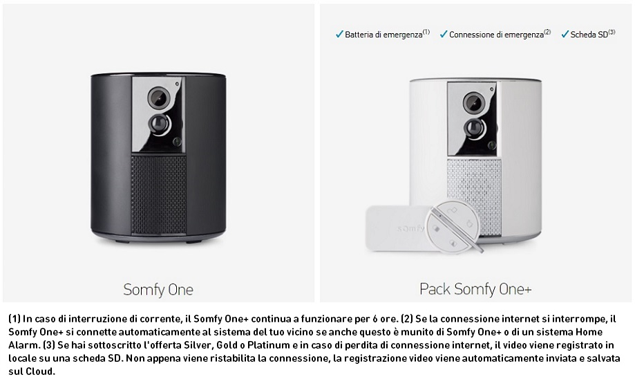 Somfy one antifurto e sicurezza somfy protect shop somfy - Somfy one plus ...